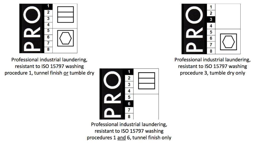 pro-label-beispiele